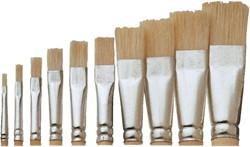 Verf- en schildermaterialen