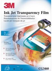 Transparanten voor inkjetprinters